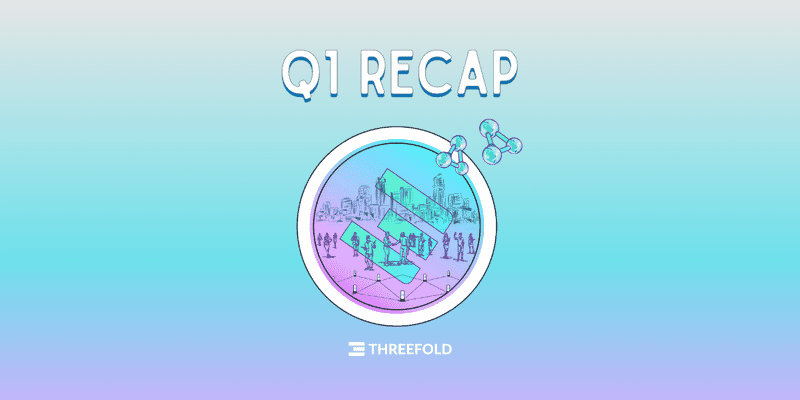 ThreeFold Q1 Highlights